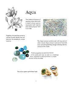 Aquamarines & Tourmalines