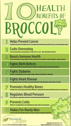 10 Health Benefits of Broccoli >> Helps prevent cancer Curbs overeating Boosts immune health Fights birth defects Fights diabetes Fights heart disease Promotes healthy bones Regulates blood pressure Prevents colds Increase testosterone in men Get Healthy, Healthy Tips, Healthy Choices, Healthy Foods, Healthy Recipes, Fast Foods, Healthy Menu, Healthy Living Tips, Eating Healthy