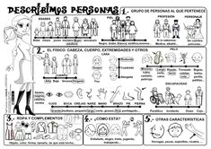 Describir personas.