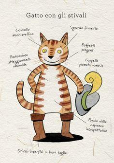 Il Gatto con gli Stivali - Nina Cuneo