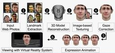 3D models based on Facebook images can fool Facial recognition systems http://securityaffairs.co/wordpress/50497/hacking/fool-facial-recognition-systems.html #securityaffairs #3d #facialrecognition #hacking