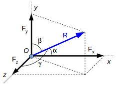 9 Physics Ideas In 2021 Physics Undergraduate Solid Mechanics