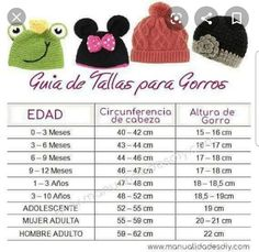 21 Ideas For Crochet Baby Hats Sizes Beanie Pattern Crochet Baby Beanie, Crochet Cap, Crochet Dress Girl, Crochet Clothes, Diy Crochet For Beginners, Crochet Hat Tutorial, Easy Crochet Slippers, Popular Crochet, Beanie Pattern