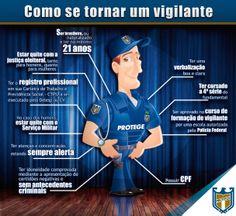 Muitas pessoas nos perguntam o que é preciso para ser um vigilante. Neste infográfico você encontra as características essenciais para exercer essa função. Confira: