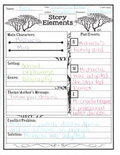 Story Elements: Example