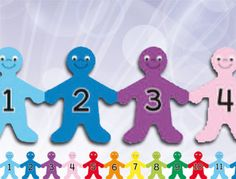 Number Kids Borders | Numeracy | Classroom Resources | Class Ideas - Class Ideas Classroom Borders, Numeracy, Classroom Resources, Numbers, 1, Kids, Young Children, Children, Kid