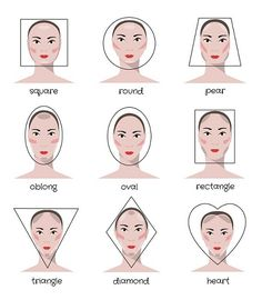 How much have you observed the kinds of face shapes each of us have? Even if you look within your family, you will see the many variations of it. Here are some more face shapes that you may or might have come across. Rectangle Face Shape, Oblong Face Shape, Diamond Face Shape, Oval Face Shapes, Oval Faces, Square Faces, Hair Cuts Face Shapes, Heart Face Shapes, Drawing Face Shapes