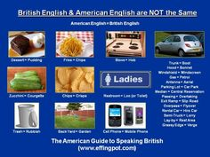 A humorous look at language differences when the languages are apparently the same. British English vs American, Australian and Canadian English.