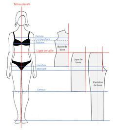Model Making # How to build basic patterns to your measurements? Coin Couture, Couture Sewing, Dress Tutorials, Sewing Tutorials, Sewing Tips, Sewing Projects, Sewing Patterns Free, Dress Patterns, Jersey Rest