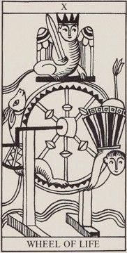 The Wheel of Fortune - Rolla Nordic by Murielle Berulfsen (née Baker) Major Arcana Cards, Tarot Major Arcana, Funny Vintage Ads, Vintage Humor, Tarot Card Decks, Tarot Cards, Anubis, Wheel Of Fortune Tarot, Tarot Card Tattoo