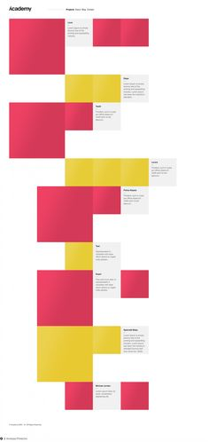 Academy site prototype on Dropula - The inspirational catalogue  inspiration for an app that flips through a large grid like such