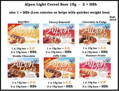 Slimming world alpen light syns astuce recette minceur girl world world recipes world snacks Slimming World Healthy Extras, Slimming World Syns List, Slimming World Survival, Slimming World Treats, Slimming Eats, Slimming World Recipes, Slimming World Biscuits, Slimmimg World, Miniature