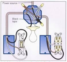How to wire two light switches with 2 lights with one power supply rsultats de recherche dimages pour wiring outlets and lights on same circuit asfbconference2016 Images