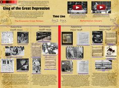 See the Glog! The Great Depression: american history, great depresion, social studies, the great depression Teaching Us History, Teaching American History, History Activities, Hands On Activities, Depression Help, Great Depression, Virginia Studies, Depression Treatment, Historia