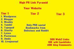 Check it out! bigace745i will mass market your website for $5 on #Fiverr https://www.fiverr.com/s2/de07fcb456