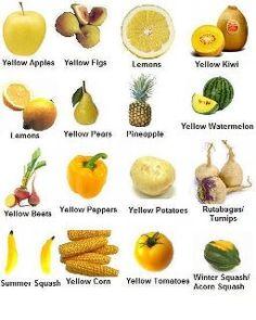 FRUTAS E LEGUMES AMARELOS:  Alimentos amarelos são ricos em antioxidantes, como a vitamina C. A vitamina C mantém dentes e gengivas saudáveis, ajuda a curar feridas, melhorar as membranas mucosas, ajuda a absorver o ferro, impede a inflamação, melhora a circulação e, portanto, previne doenças cardíacas. Algumas delas, as mais escuras têm os mesmos benefícios para a saúde que recebemos dos alimentos cor de laranja. Traduzido de http://pinterest.com/laianaturopatia/pins/