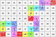 Trace o caminho das notas musicais em uma atividade divertida com desenhos para colorir. Os níveis correspondem à quantidade de oitavas percorridas, e o objetivo pedagógico é exercitar o automatismo dos nomes das notas musicais e suas posições uma em relação à outra por ordem de altura (frequência).