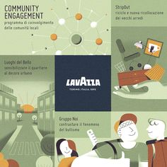 Drops of Sustainability - Lavazza on Behance