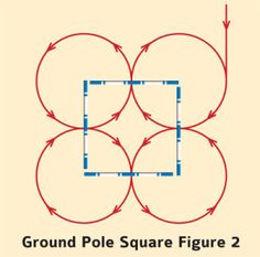 Western Dressage Exercise – Ground Pole Square