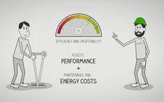 Εγκατάσταση Συστήματος Παρακολούθησης Ενέργειας μέσω cloud.