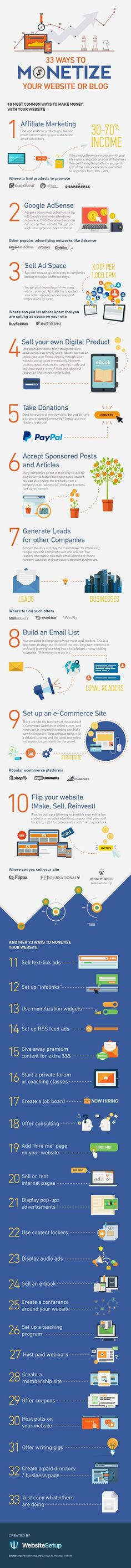33 Ways to Make Money From Your Website or Blog #Infographic