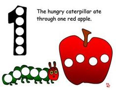 Magnet Pages for the Hungry Caterpillar Begin by printing off the worksheet.  Purchase round magnets. Have the children put the paper on a cookie sheet.  Have the children complete the picture by putting a magnet in each circle.  Some people use pompoms or bingo markers with them.
