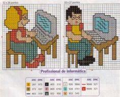 grafico de profissional de informatica