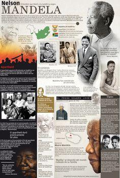 #infografía #infographic Biografía de Nelson Mandela