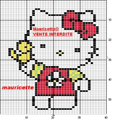 Free Hello Kitty with Bird Cross Stitch Chart or Hama Perler Bead Pattern