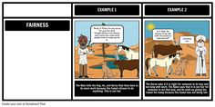 How the Camel Got His Hump - Themes: Several themes are present in the book. Students can pick a theme to explore, and should support their choice with specific details or events from the text. Photos For Class, Create A Storyboard, Character Map, If Rudyard Kipling, Education English, Student Engagement, Common Core Standards, Vocabulary Words, Got Him