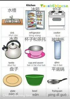 水槽 (shui cao) fregadero 冰箱 (bing xiang) nevera 炉子 (lu zi) cocina 水壶 (shui hu) tetera 杯子和茶托 (bei zi he cha tuo) taza y platillo 玻璃杯 (bo li bei) vaso 盘子 (pan zi) plato 碗 (wan) bowl 平底锅 (ping di guo) sartén
