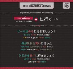 Japanese Grammar Lesson: に行く(ni iku)