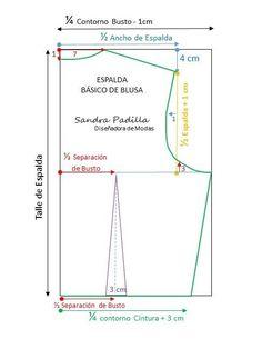 Aprende con SANDRA PADILLA : Patrón Básico de BLUSA