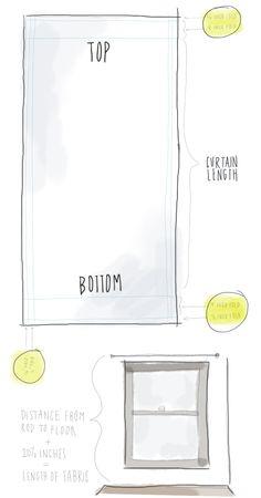 Curtains Ideas curtain grommets diy : DIY Curtain Grommets...easy, and look nicer than the clips ...