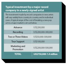 Business plan for a record label