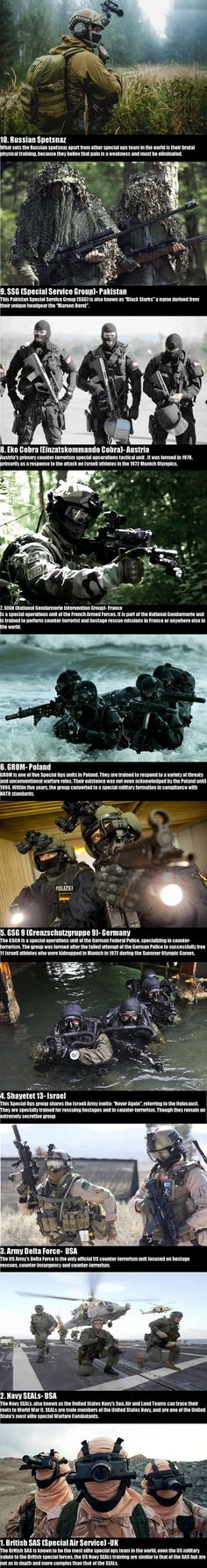 Top Ten Special ops team in the world