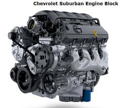 Chevrolet Suburban 2015 Engine Block - Exceptional Engine Performance  Chevrolet Suburban 2015 Engine Block is a perfect combination of capability and fuel efficiency. The world-class EcoTec3 5.3L V8 engine offers better fuel economy than any competitor estimated 23 MPG highway for 2WD models without sacrificing performance.