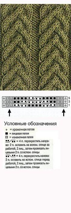 Узор из кос спицами — Шпуля - сайт о вязании | вязание-узоры | Постила #Вязание