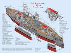 USS Arizona .