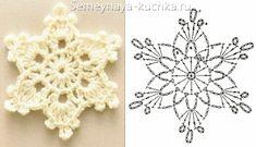 knitting sweaters for beginners step by step Crochet Snowflake Pattern, Crochet Stars, Crochet Quilt, Crochet Snowflakes, Crochet Flower Patterns, Knit Or Crochet, Crochet Motif, Crochet Crafts, Crochet Flowers