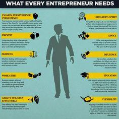 What every #entrepreneur needs