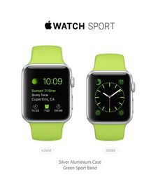 Apple Watch sees 42% negative response on Twitter with battery life and price being the main grievances
