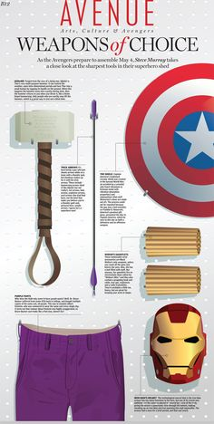 Avengers' weapons