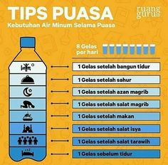 Ramadan hydration tips
