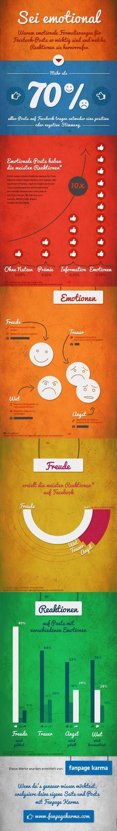 Emotionen in Social Media