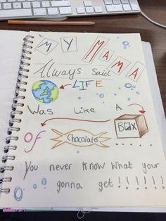 Day 4 - quote Book Drawing, Now What, My Arts, Sketch, Bullet Journal, Drawings, Day, Artwork, Quotes
