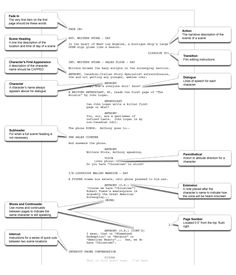 Screenwriting Format | How to Write a Screenplay: Script & Screenwriting Tips