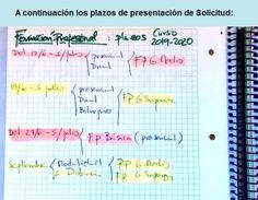 Estudios y Profesiones – Información y Orientación Pinto Bullet Journal, Plaza, Madrid, Organizational Structure, Studios, Studying