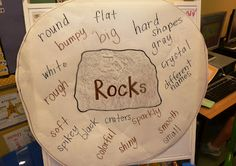 This gives me the idea taking a real rock, putting it outside my outside door in school and painting it with information about rocks -- a little higher level to suit middle school.