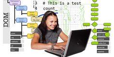 Apprendre à coder en html, les bases pour débuter